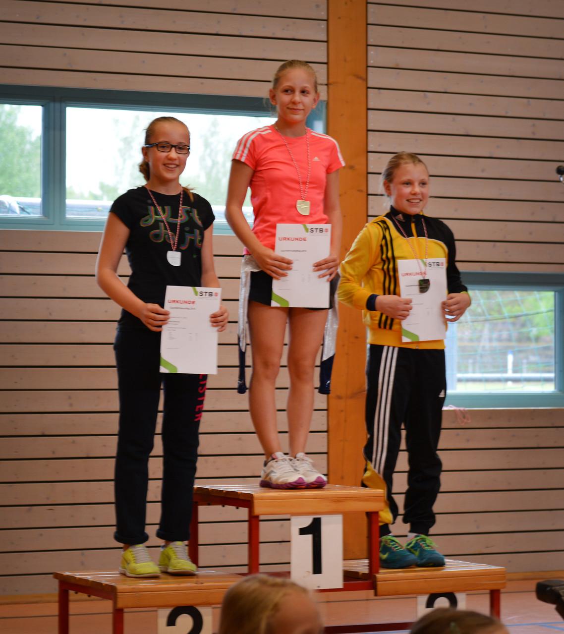 1. Platz Luisa Holzer, 2. Platz Anna Gemmrich