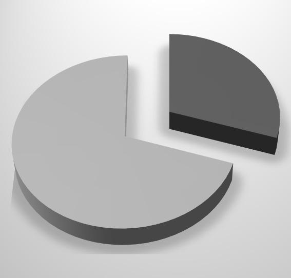 Haftung bei falschem Versicherungswert -Diskussionsthema-