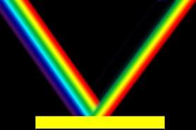 Objet jaune et spectre de la lumière