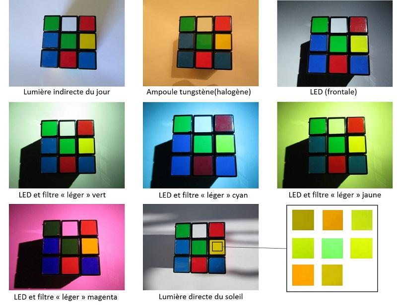 constance des couleurs