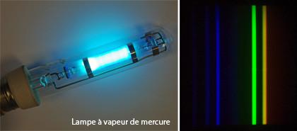 Emission et spectre mercure