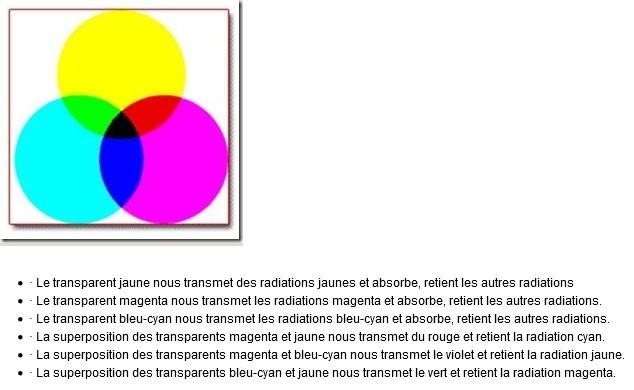 /e-cours-arts-plastiques.com