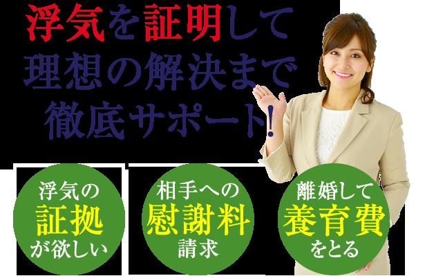 三重県の浮気調査と解決サポート
