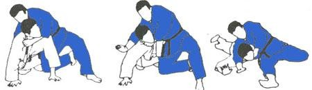 Kata-te-jime (Einhandwürgen) - Prinzip: mit einer Hand würgen.
