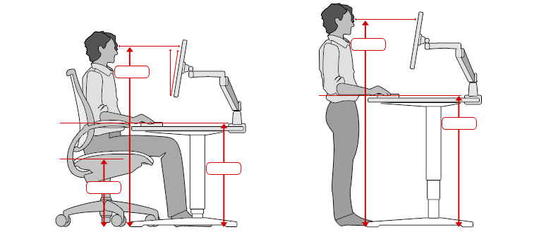Optimal work ergonomics