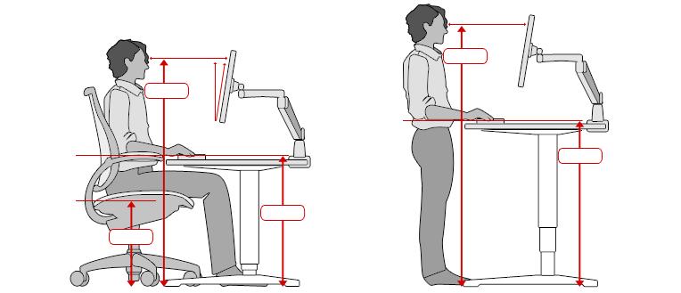 Optimal work ergonomics