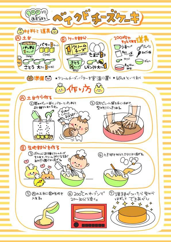 カラーイラスト チーズケーキの作り方レシピ