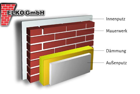 Grafik: 3D-Grafik: schematischer Aufbau eines Wärmedämm-Verbundsystems WDVS - ELKO GmbH, Eichstätt, Bayern