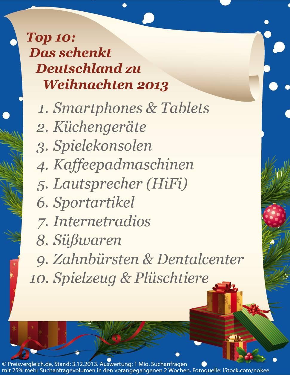 Top 10: Das schenkt Deutschland zu Weihnachten 2013 - Salzland Magazin