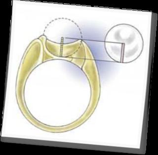真珠の留め方