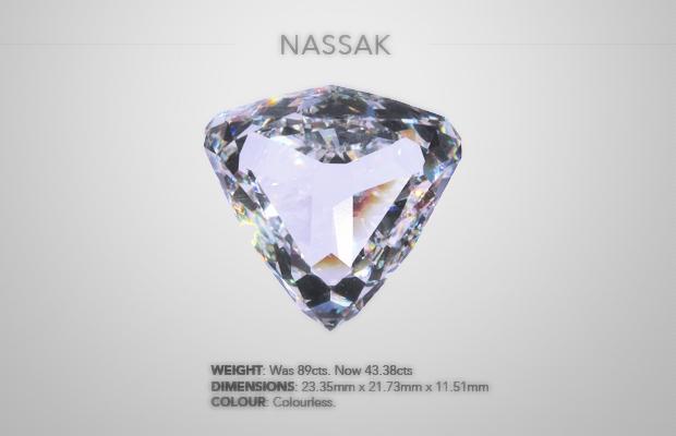 ナサック・ダイヤモンド