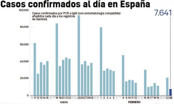 Испания покинула зону чрезвычайного коронавирусного риска