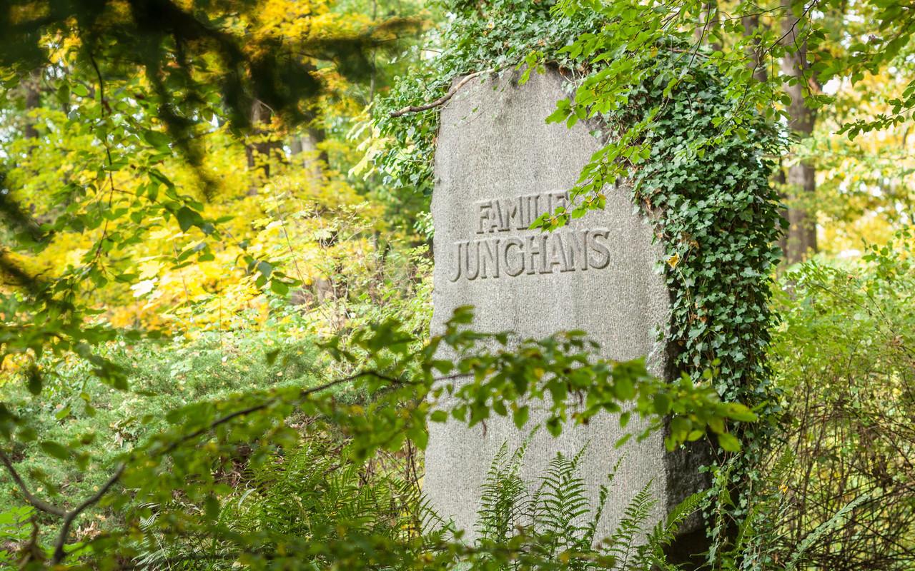 Friedhof Planitz | Erbbegräbnis Familie Junghans