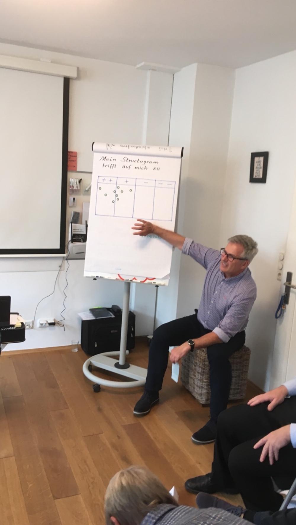 STRUCTOGRAM® Trainings-System Kassel