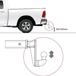 AHK-Adapter für Reimportfahrzeuge aus USA