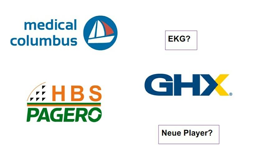 Klassische EDI Anbieter für deutsche Kliniken
