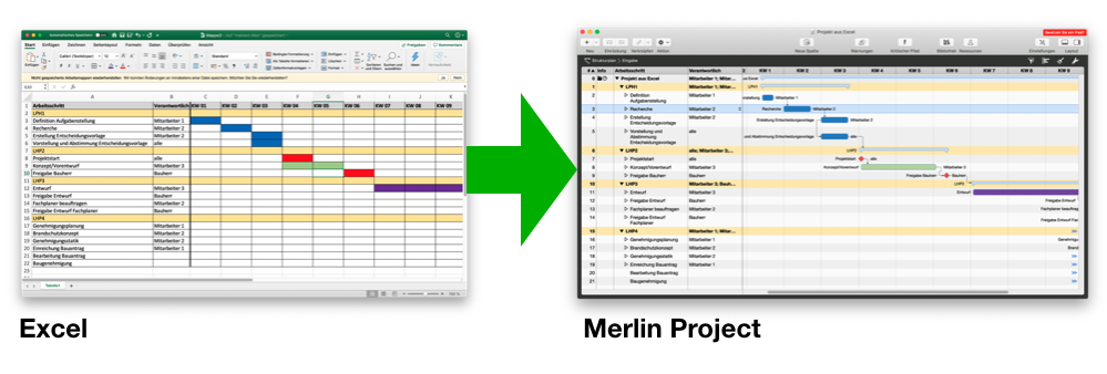 Aus Excel ein Merlin Project Dokument machen