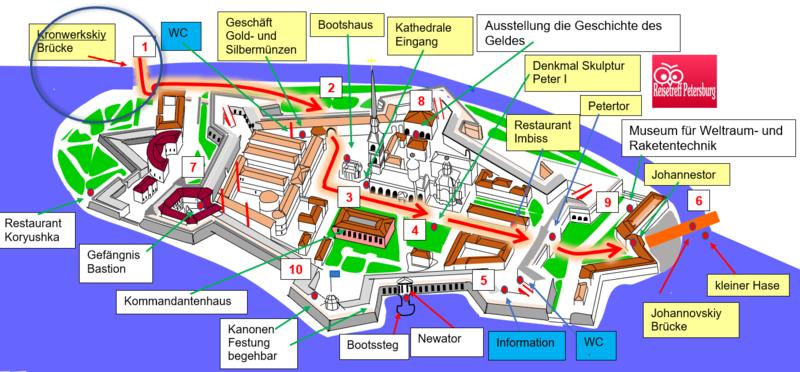 Schema Tour durch die Peter und Paul Festung mit den wichtigsten Stationen