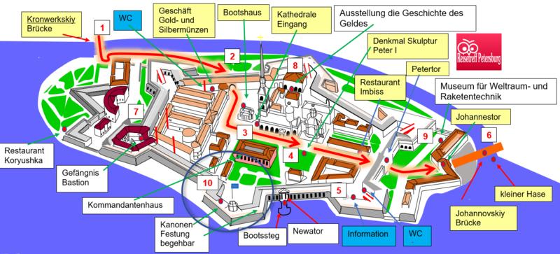 Schema wo wird der Kanonenschuss auf der Peter Paul Festung abgegeben