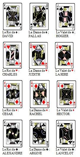 Noms des Figures des jeux de cartes