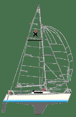 Albin Yacht