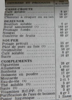 notice descriptive d'une ration avant 1980