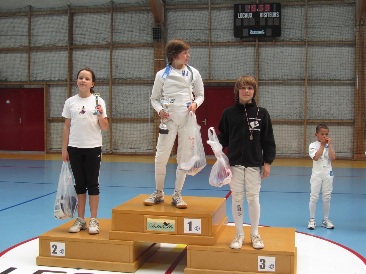 podium FDHB 2013
