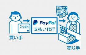 ペイパル支払い代行の図