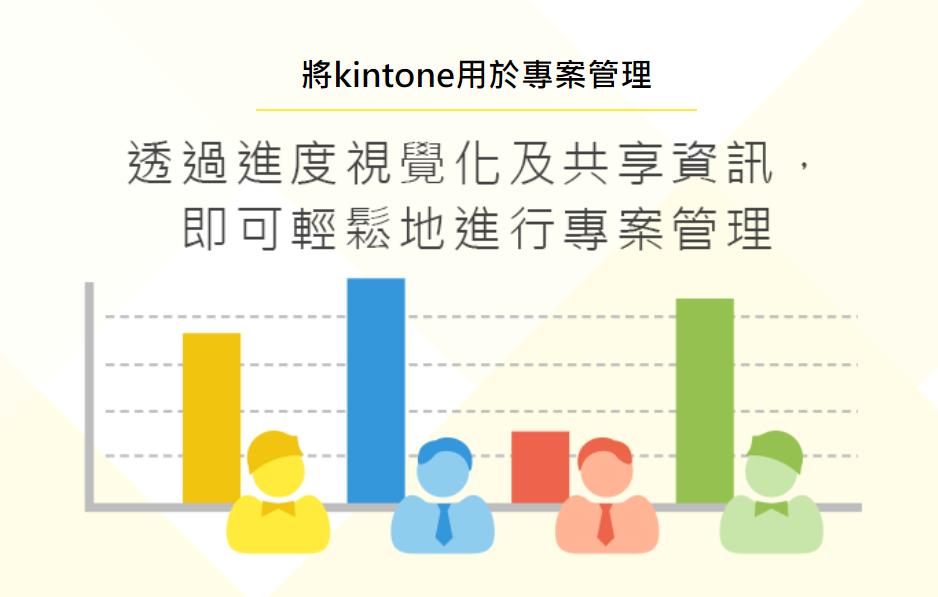 如何將kintone應用於專案管理