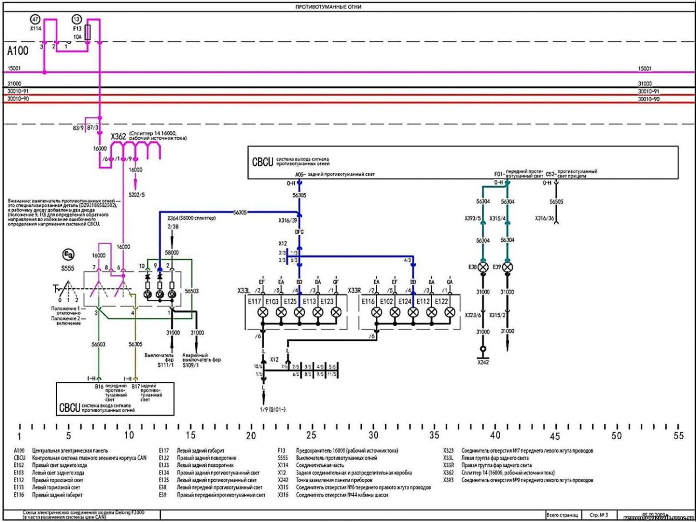 Cabin Wiring Diagram