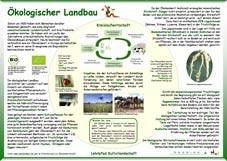 Infotafel Lehrpfad Bothkamp: Ökologischer Landbau