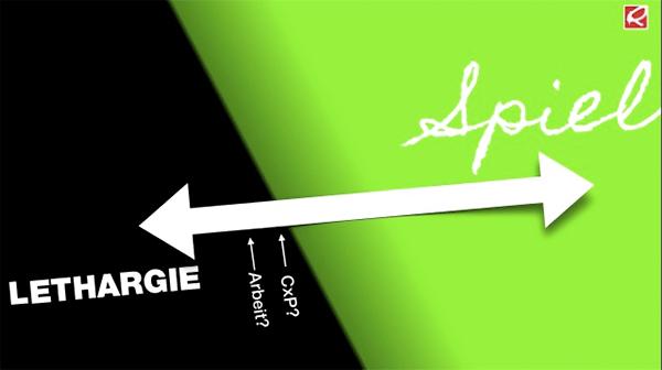 Lethargie – Spiel  © Prof. Tim Bruysten – die lange Business-Zombie-Woche 2014 - #BusinessZombie