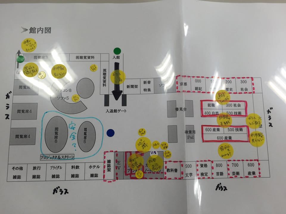 いま、考える 専門図書館の危機管理〜my図書館DIG〜