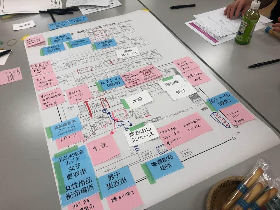 新宿区女性をはじめ配慮を要する方の視点でのワークショップ(機能レイアウトワーク)