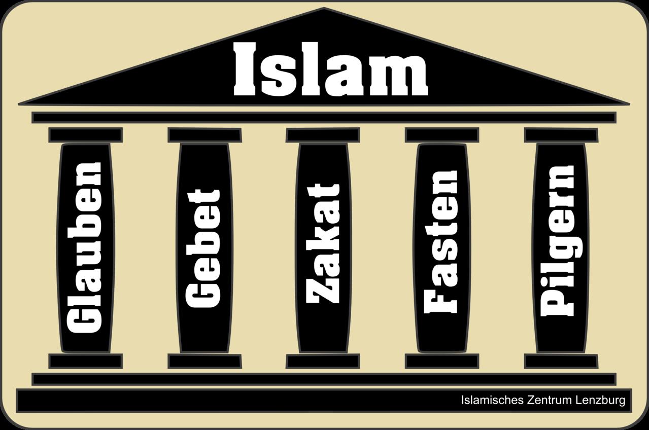 Die Fünf Säulen Des Islam | Elektrosystem