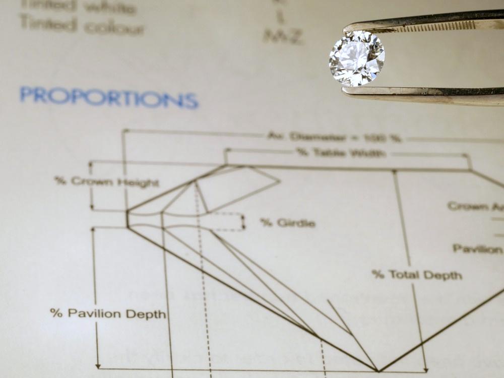 Diamanten mit Zertifizierung von GIA, HRD, IGI