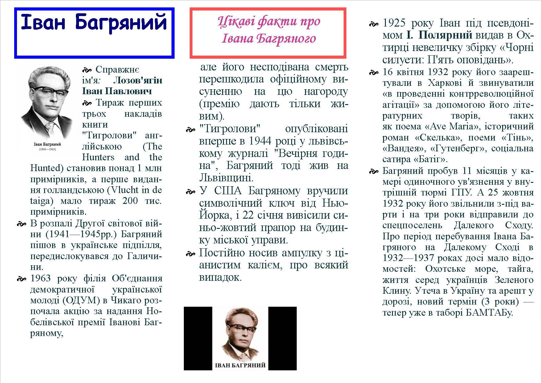 Буклет «Цікаві факти про Івана Багряного»