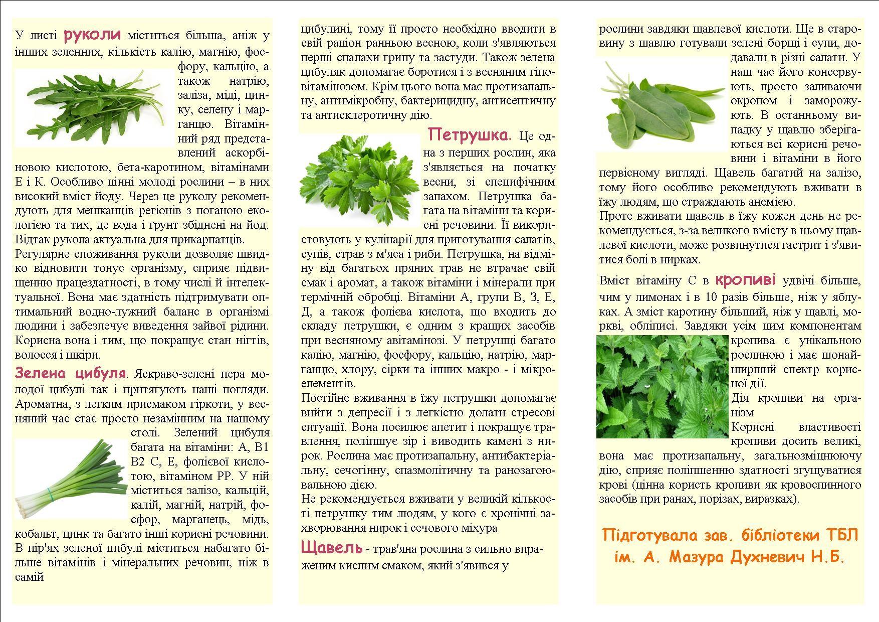 Перші вітаміни весни 2