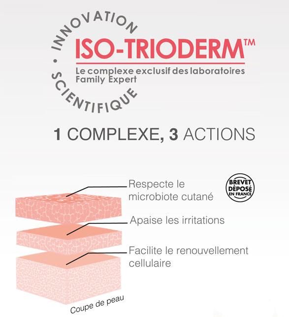 Iso-Trioderm™, comment ça marche ?