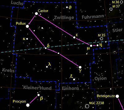 Bildquelle:Wikipedia