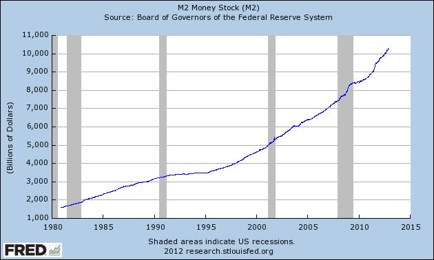 М2 банкноты и монеты в обращении + беспроцентные банковские депозиты + депозиты строительных обществ + счета Системы национальных сбережений