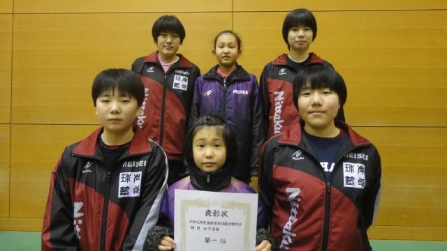 女子団体優勝 明誠U15