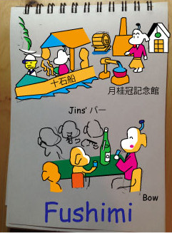 伏見きき酒ツアー