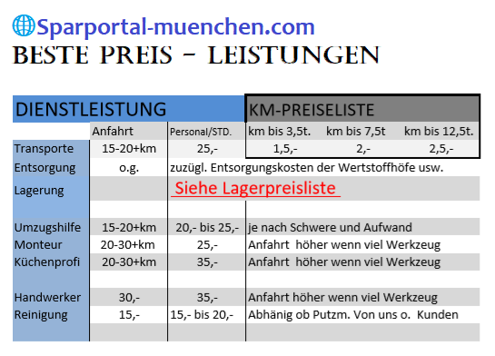 Rsw Transport U0026 Montageservice