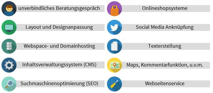 unverbindliches Beratungsgespräch Onlineshopsysteme Layout und Designanpassung Social Media Anknüpfung Webspace- und Domainhosting Texterstellung Inhaltsverwaltungssystem (CMS) Maps, Kommentarfunktion