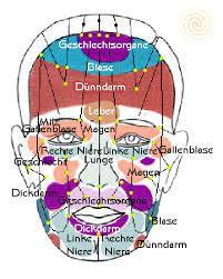 Cranio-Sacraltherapie