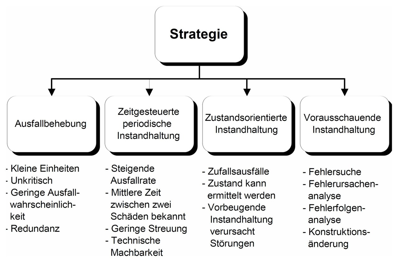 aktien zertifikate anlagestrategien