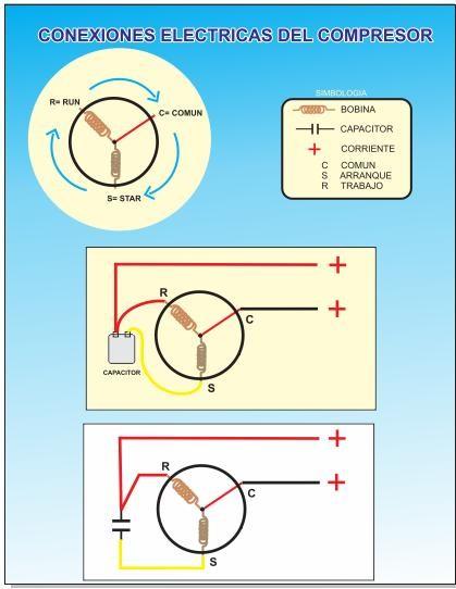Conexion Electrica Del Compresor Capacitaci 243 N Grupo Kokay