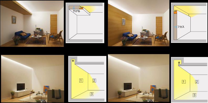壁面照明のイロハ⑤ ~コーブ照明とコーニス照明の違い~