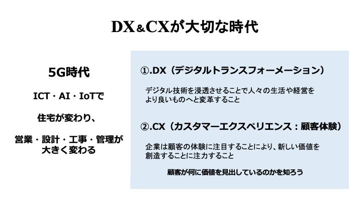ITは工務店の有力な武器―DX革命